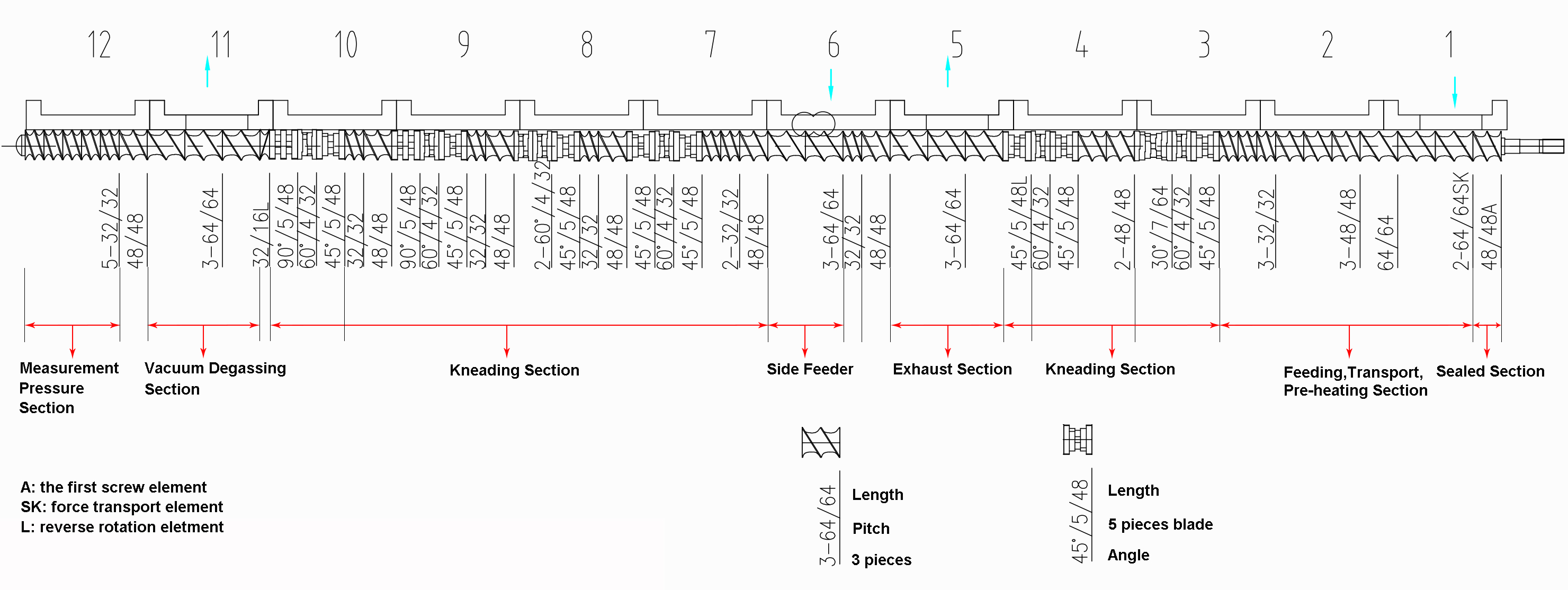 Plastic Extruder Tips 7 Twin Screw Extruder Screw Design
